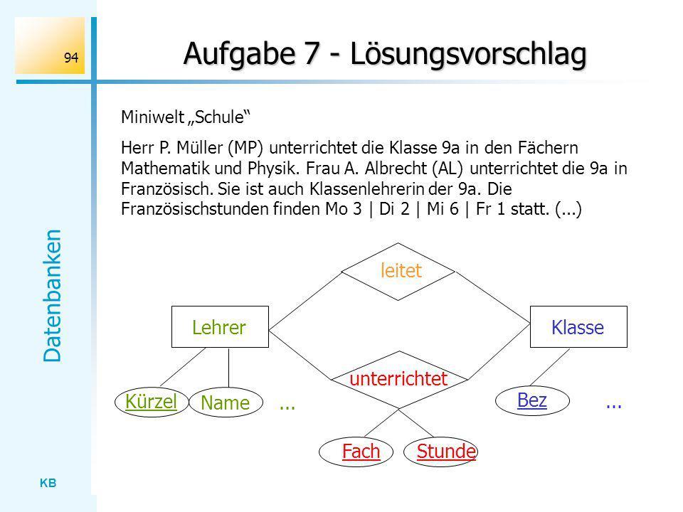 KB Datenbanken 94 Aufgabe 7 - Lösungsvorschlag Miniwelt Schule Herr P. Müller (MP) unterrichtet die Klasse 9a in den Fächern Mathematik und Physik. Fr