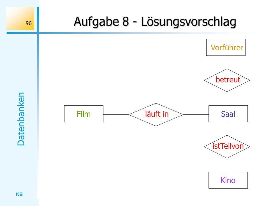 KB Datenbanken 96 Aufgabe 8 - Lösungsvorschlag Filmläuft inSaal Kino Vorführer istTeilvon betreut