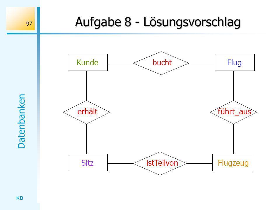 KB Datenbanken 97 Aufgabe 8 - Lösungsvorschlag KundebuchtFlug SitzFlugzeugistTeilvon führt_auserhält