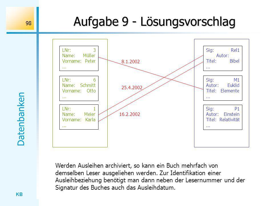 KB Datenbanken 98 Aufgabe 9 - Lösungsvorschlag LNr: 3 Name: Müller Vorname: Peter... LNr: 6 Name: Schmitt Vorname: Otto... LNr: 1 Name: Meier Vorname: