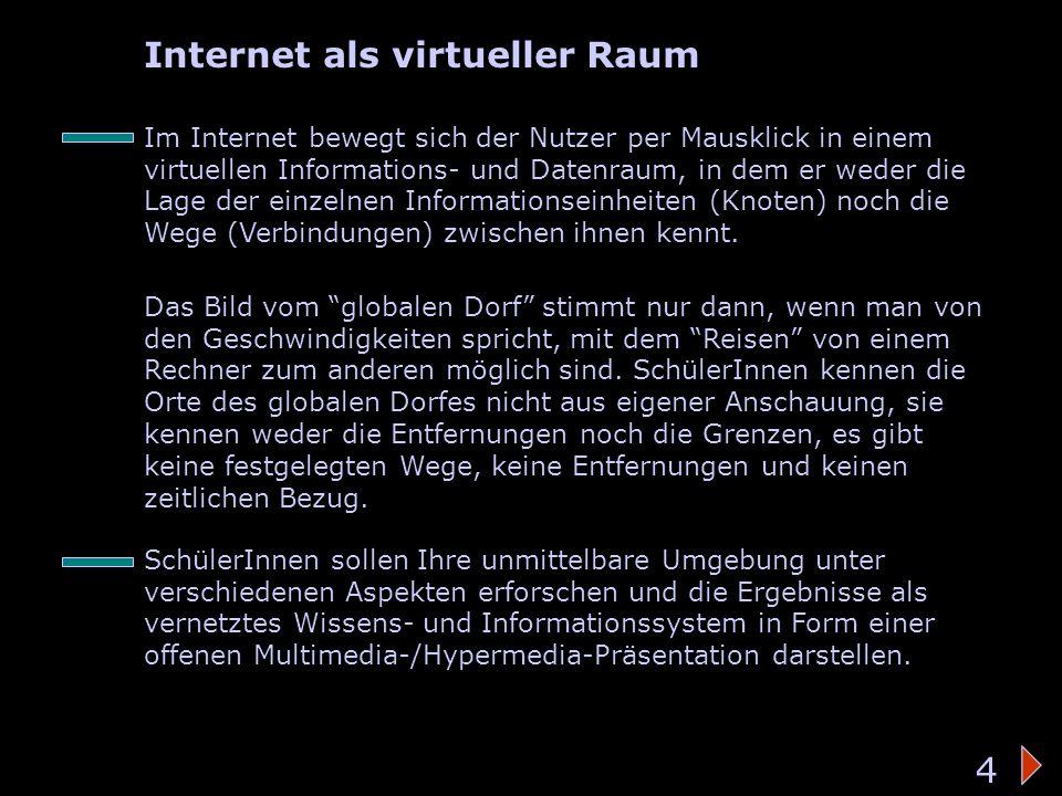 Virtueller Raum Internet als virtueller Raum Im Internet bewegt sich der Nutzer per Mausklick in einem virtuellen Informations- und Datenraum, in dem