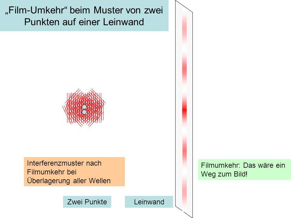 Film-Umkehr beim Muster von zwei Punkten auf einer Leinwand Zwei PunkteLeinwand Interferenzmuster nach Filmumkehr bei Überlagerung aller Wellen Filmum