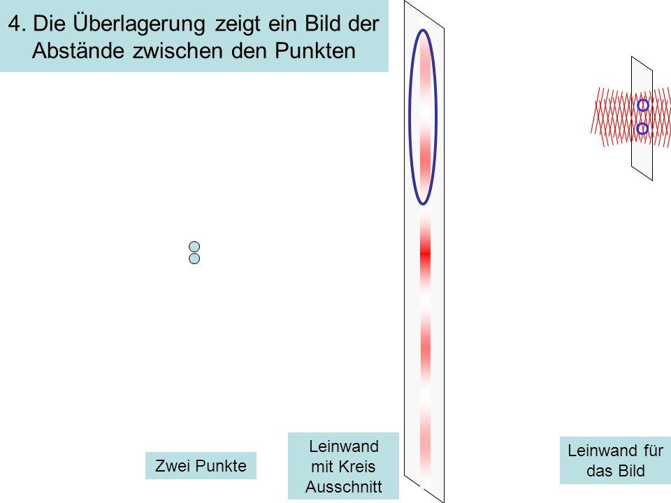 4. Die Überlagerung zeigt ein Bild der Abstände zwischen den Punkten Zwei Punkte Leinwand für das Bild Leinwand mit Kreis Ausschnitt