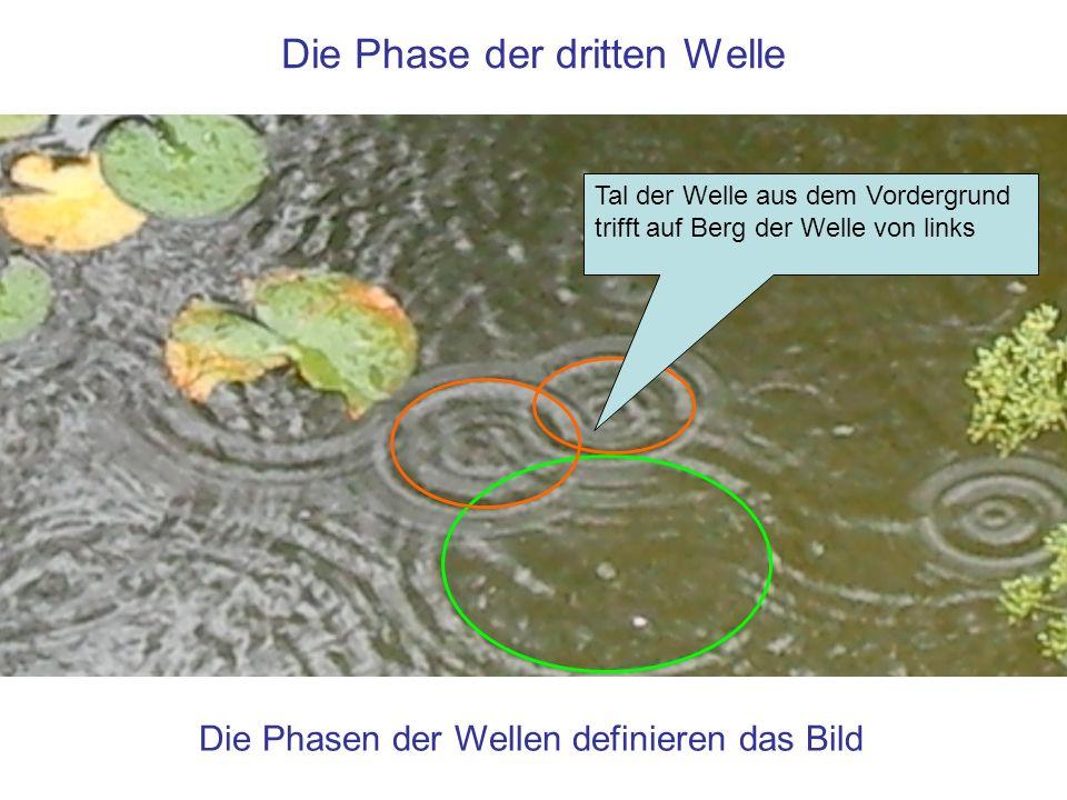 Die Phase der dritten Welle Die Phasen der Wellen definieren das Bild Tal der Welle aus dem Vordergrund trifft auf Berg der Welle von links