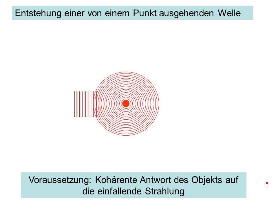 Abstand der Streuzentren und Beugungsbild Änderung des Beugungsbilds mit zunehmendem Abstand der Streuzentren: Der Winkel zwischen den divergenten, ebenen Wellen (Bereich der Fraunhoferschen Beugung) wird kleiner Der Nahbereich hinter dem Objekt (Bereich der Fresnelschen Beugung) dehnt sich aus