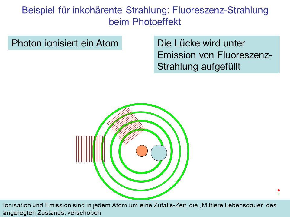 Beispiel für inkohärente Strahlung: Fluoreszenz-Strahlung beim Photoeffekt Photon ionisiert ein AtomDie Lücke wird unter Emission von Fluoreszenz- Str