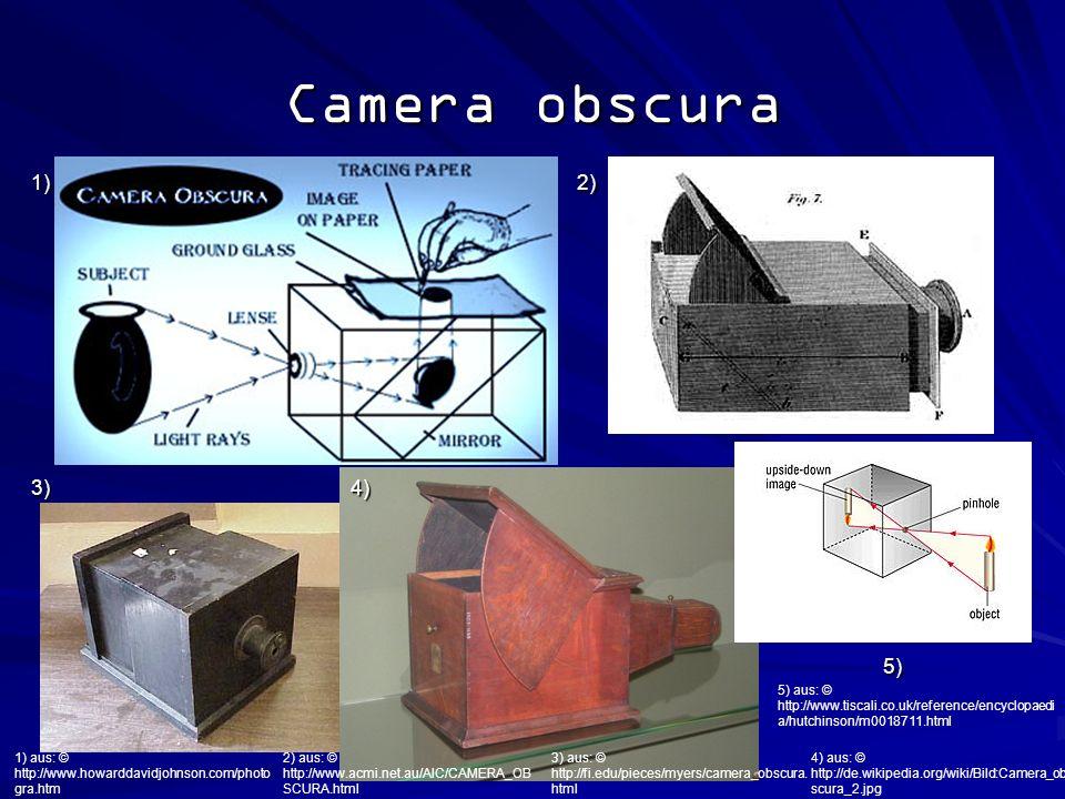 Camera obscura 1) aus: © http://www.howarddavidjohnson.com/photo gra.htm 1) 2) 3)4) 5) 2) aus: © http://www.acmi.net.au/AIC/CAMERA_OB SCURA.html 4) au
