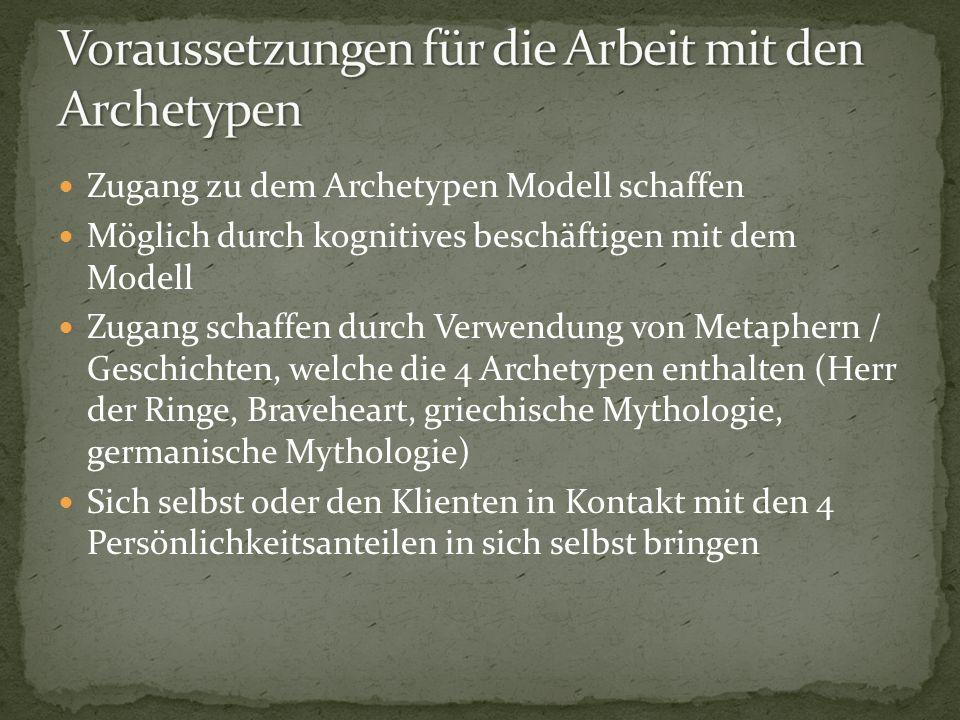 Zugang zu dem Archetypen Modell schaffen Möglich durch kognitives beschäftigen mit dem Modell Zugang schaffen durch Verwendung von Metaphern / Geschic