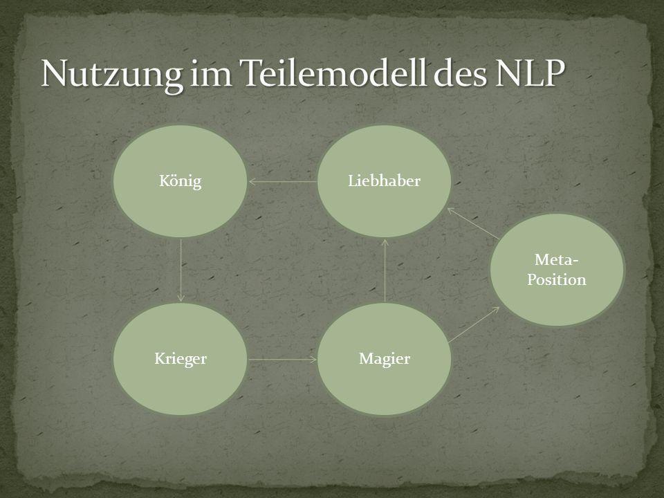 Meta- Position KönigLiebhaber KriegerMagier