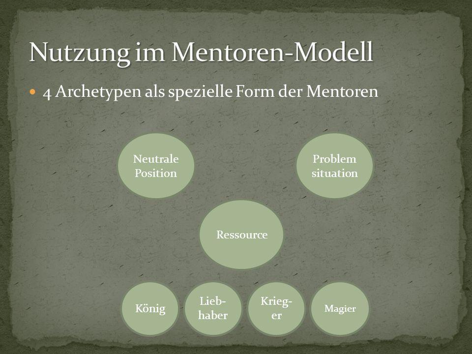 4 Archetypen als spezielle Form der Mentoren Neutrale Position Problem situation Ressource König Lieb- haber Krieg- er Magier