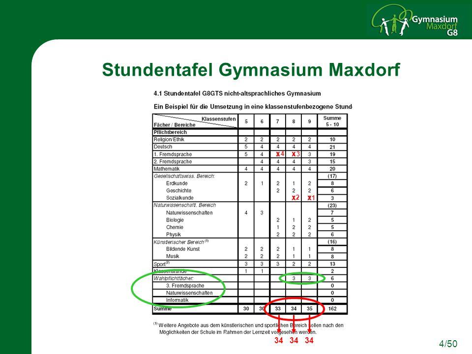 4/50 Stundentafel Gymnasium Maxdorf 34 34 34 2 1 4 3 xx xx