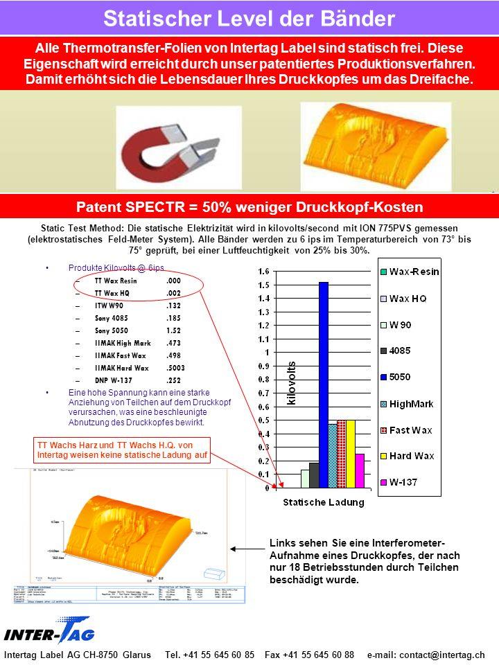 Die Produkte und deren Anwendungen PRIMER INK BASE POLYESTER FILM BACK COATING Notch Adhesive Tape Core Trailer Tape Ribbon Leader Tape Excess Tape Adhesive Tape Bestandteile einer Thermotransfer-Folie Der Einsatzbereich der Etikette ist entscheidend für die Wahl der Qualität der Thermotransfer-Folie Qualitätsanforderung an Wisch- und Kratzfestigkeit niedrig.