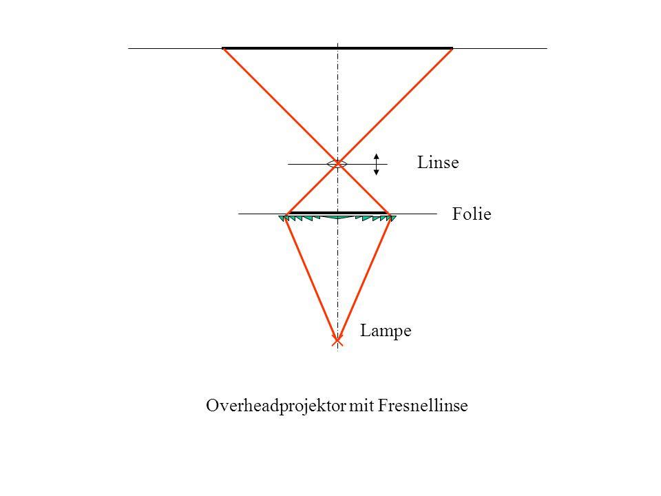 Folie Linse Lampe Overheadprojektor mit Fresnellinse