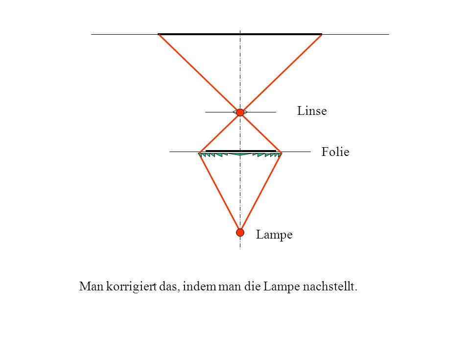 Folie Linse Lampe Man korrigiert das, indem man die Lampe nachstellt.