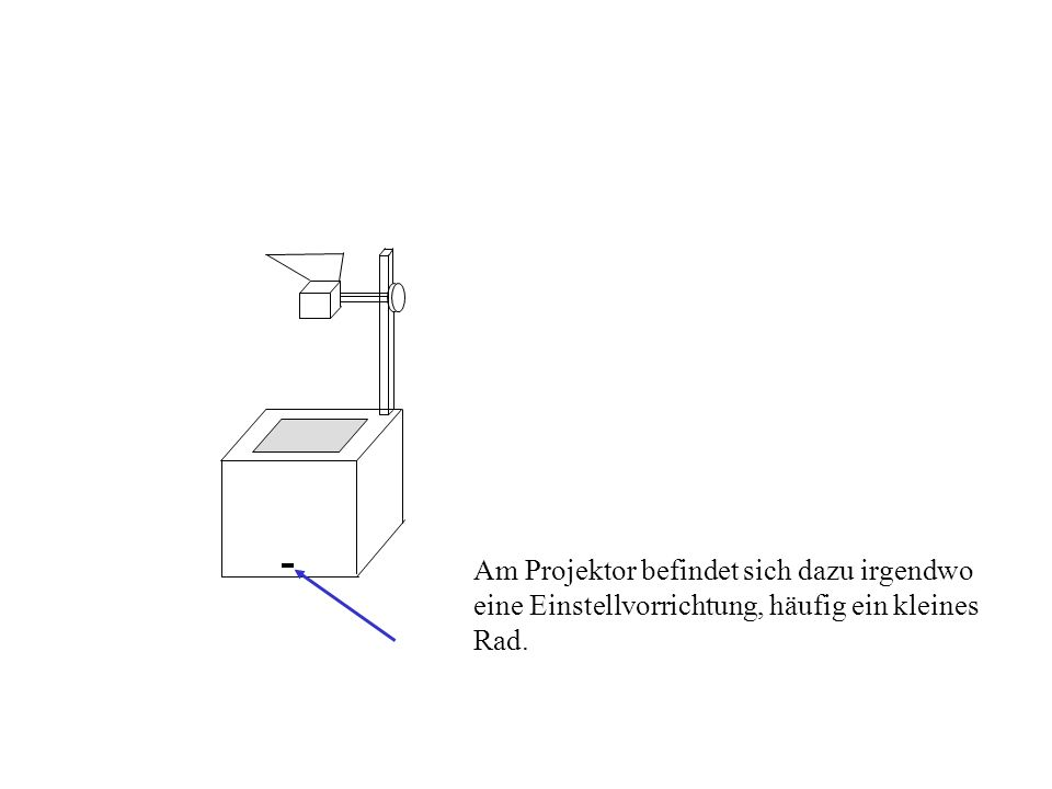 Am Projektor befindet sich dazu irgendwo eine Einstellvorrichtung, häufig ein kleines Rad.