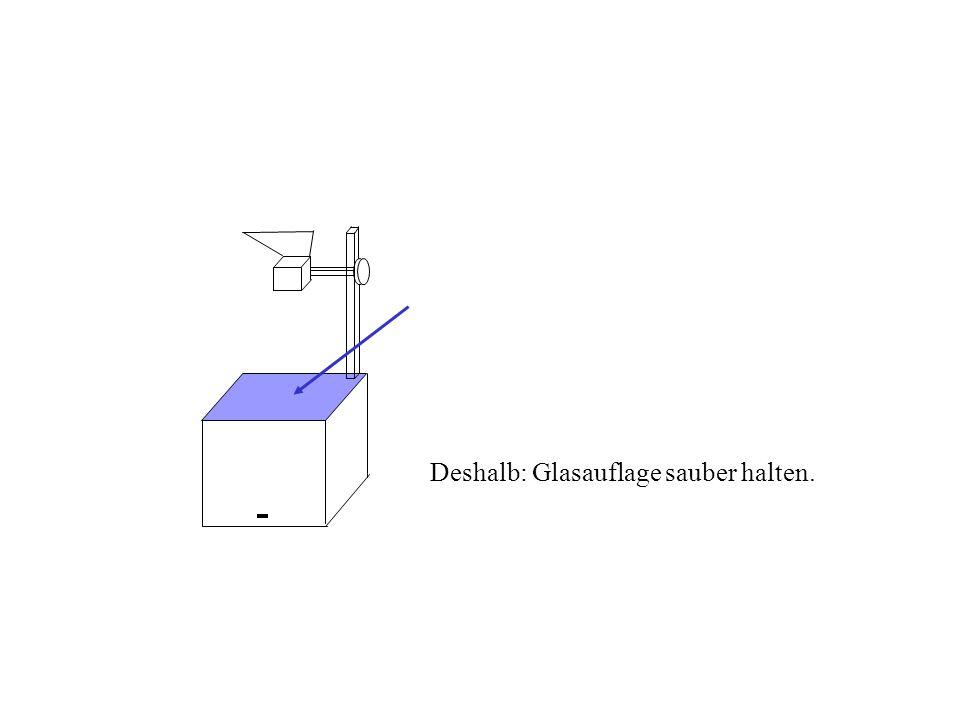 Deshalb: Glasauflage sauber halten.