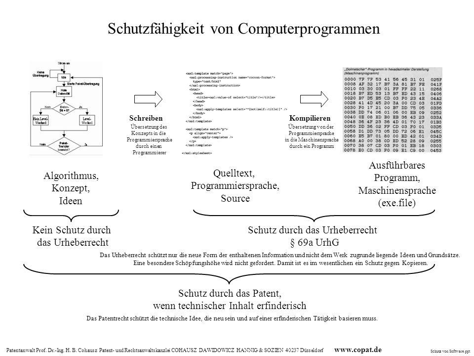Patentanwalt Prof. Dr.-Ing. H. B. Cohausz Patent- und Rechtsanwaltskanzlei COHAUSZ DAWIDOWICZ HANNIG & SOZIEN 40237 Düsseldorf www.copat.de Schutzfähi