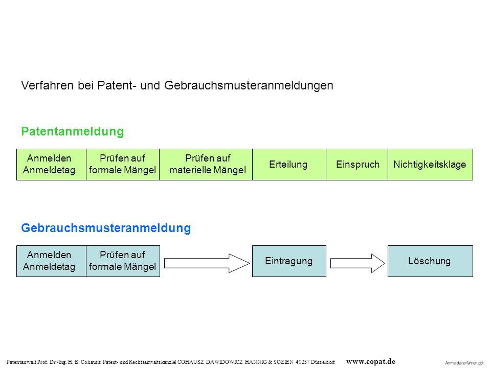 Patentanwalt Prof. Dr.-Ing. H. B. Cohausz Patent- und Rechtsanwaltskanzlei COHAUSZ DAWIDOWICZ HANNIG & SOZIEN 40237 Düsseldorf www.copat.de Anmelden A
