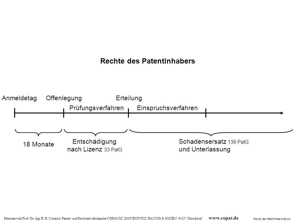 Patentanwalt Prof. Dr.-Ing. H. B. Cohausz Patent- und Rechtsanwaltskanzlei COHAUSZ DAWIDOWICZ HANNIG & SOZIEN 40237 Düsseldorf www.copat.de Einspruchs