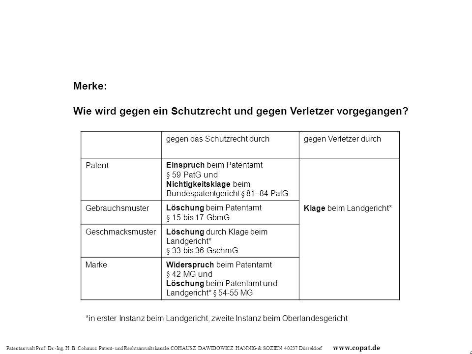 Patentanwalt Prof. Dr.-Ing. H. B. Cohausz Patent- und Rechtsanwaltskanzlei COHAUSZ DAWIDOWICZ HANNIG & SOZIEN 40237 Düsseldorf www.copat.de gegen das