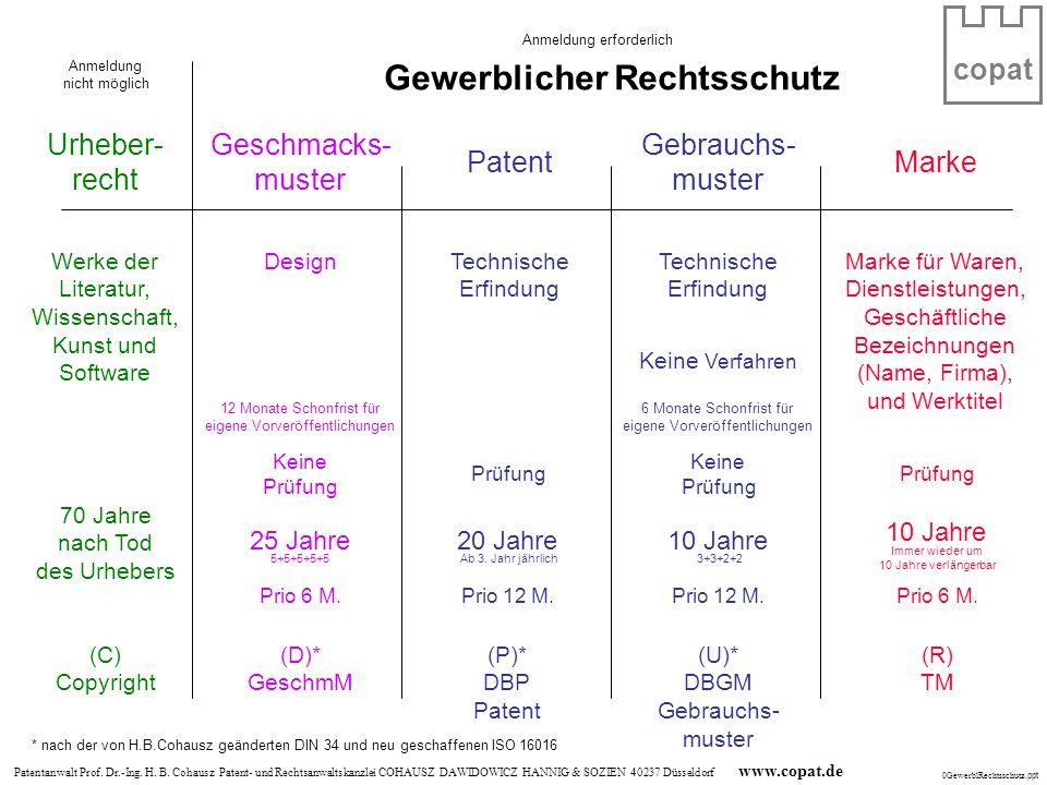 Patentanwalt Prof. Dr.-Ing. H. B. Cohausz Patent- und Rechtsanwaltskanzlei COHAUSZ DAWIDOWICZ HANNIG & SOZIEN 40237 Düsseldorf www.copat.de Urheber- r