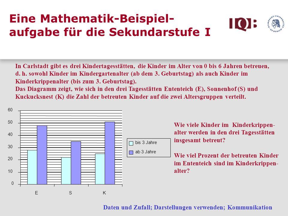 Eine Mathematik-Beispiel- aufgabe für die Sekundarstufe I In Carlstadt gibt es drei Kindertagesstätten, die Kinder im Alter von 0 bis 6 Jahren betreue