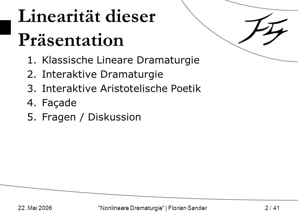 22. Mai 2006 Nonlineare Dramaturgie | Florian Sander13 / 41 Mischform Smith 2002