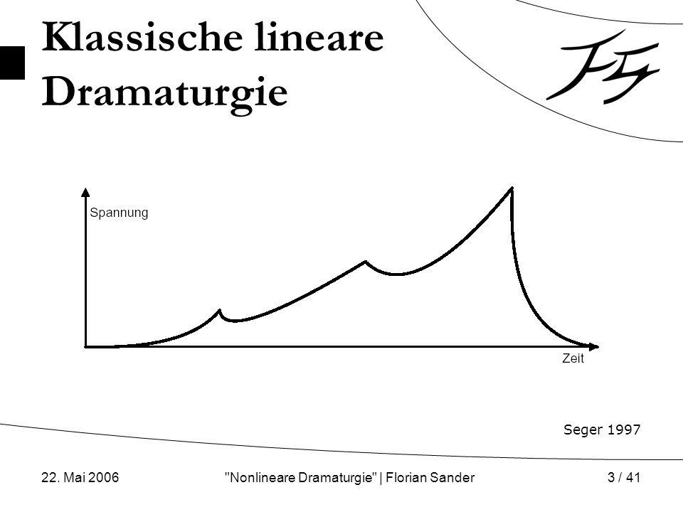 22. Mai 2006 Nonlineare Dramaturgie | Florian Sander14 / 41 Interaktive Aristotelische Poetik