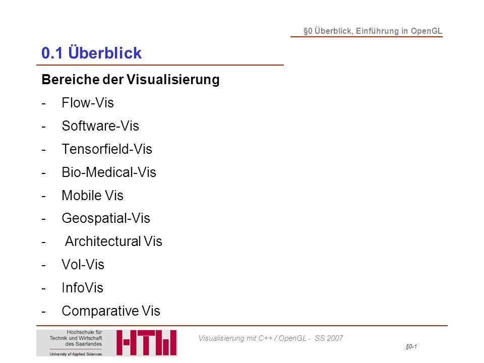§0-1 §0 Überblick, Einführung in OpenGL Visualisierung mit C++ / OpenGL - SS 2007 0.1 Überblick Bereiche der Visualisierung -Flow-Vis -Software-Vis -Tensorfield-Vis -Bio-Medical-Vis -Mobile Vis -Geospatial-Vis - Architectural Vis -Vol-Vis -InfoVis -Comparative Vis