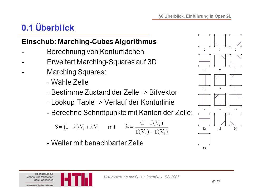 §0-13 §0 Überblick, Einführung in OpenGL Visualisierung mit C++ / OpenGL - SS 2007 0.1 Überblick Einschub: Marching-Cubes Algorithmus -Berechnung von Konturflächen -Erweitert Marching-Squares auf 3D -Marching Squares: - Wähle Zelle - Bestimme Zustand der Zelle -> Bitvektor - Lookup-Table -> Verlauf der Konturlinie - Berechne Schnittpunkte mit Kanten der Zelle: - Weiter mit benachbarter Zelle mit