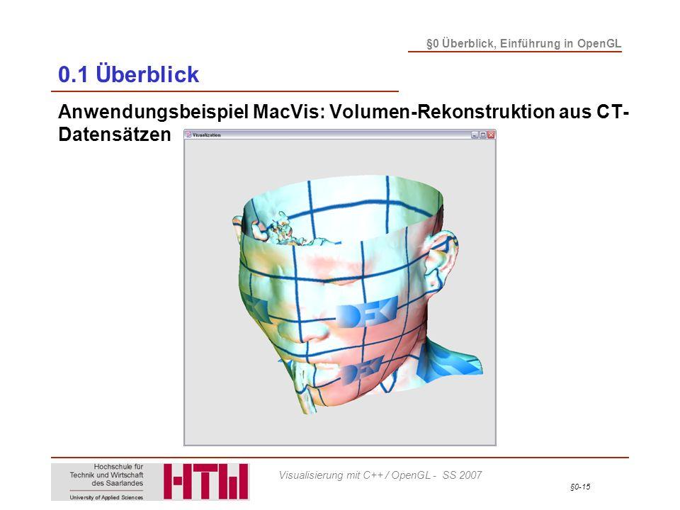 §0-15 §0 Überblick, Einführung in OpenGL Visualisierung mit C++ / OpenGL - SS 2007 0.1 Überblick Anwendungsbeispiel MacVis: Volumen-Rekonstruktion aus