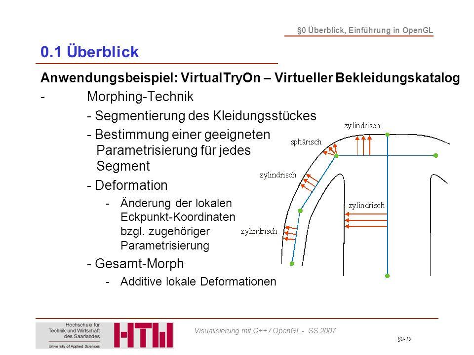 §0-19 §0 Überblick, Einführung in OpenGL Visualisierung mit C++ / OpenGL - SS 2007 0.1 Überblick Anwendungsbeispiel: VirtualTryOn – Virtueller Bekleidungskatalog -Morphing-Technik - Segmentierung des Kleidungsstückes - Bestimmung einer geeigneten Parametrisierung für jedes Segment - Deformation -Änderung der lokalen Eckpunkt-Koordinaten bzgl.