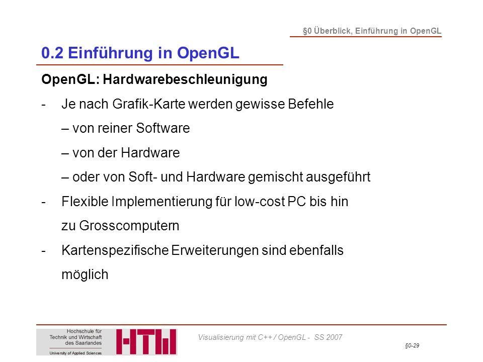§0-29 §0 Überblick, Einführung in OpenGL Visualisierung mit C++ / OpenGL - SS 2007 0.2 Einführung in OpenGL OpenGL: Hardwarebeschleunigung -Je nach Grafik-Karte werden gewisse Befehle – von reiner Software – von der Hardware – oder von Soft- und Hardware gemischt ausgeführt -Flexible Implementierung für low-cost PC bis hin zu Grosscomputern -Kartenspezifische Erweiterungen sind ebenfalls möglich