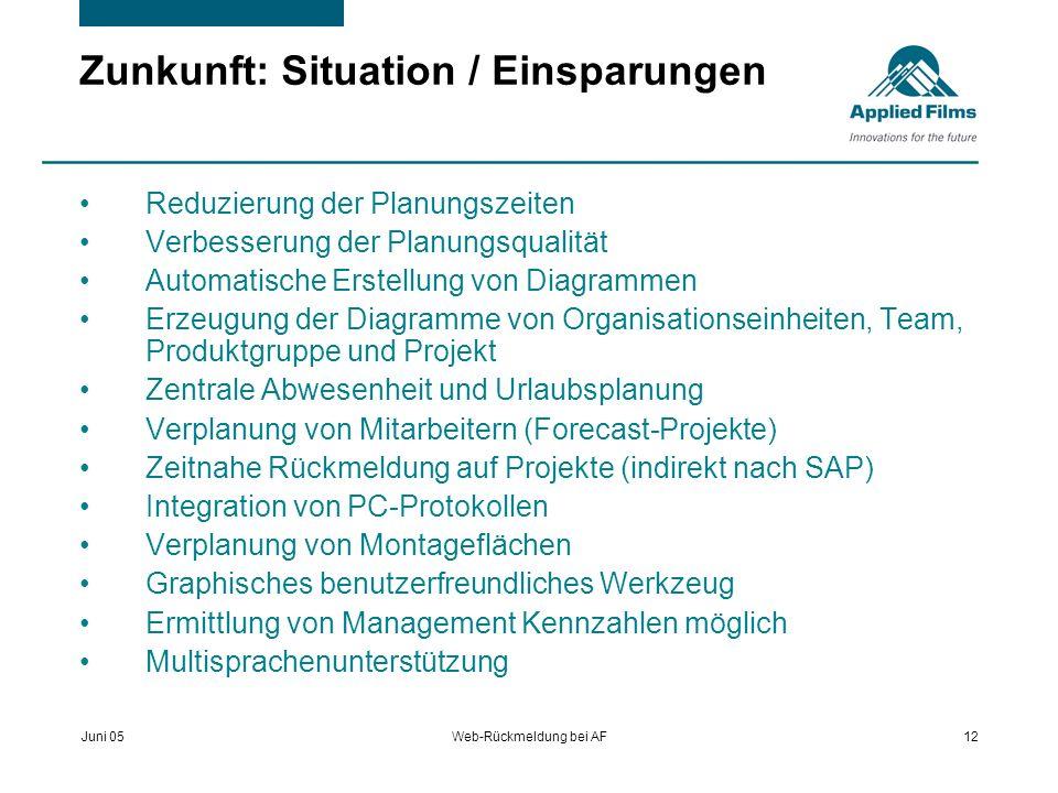 Juni 05Web-Rückmeldung bei AF12 Zunkunft: Situation / Einsparungen Reduzierung der Planungszeiten Verbesserung der Planungsqualität Automatische Erste