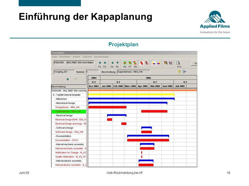 Juni 05Web-Rückmeldung bei AF16 Einführung der Kapaplanung Projektplan