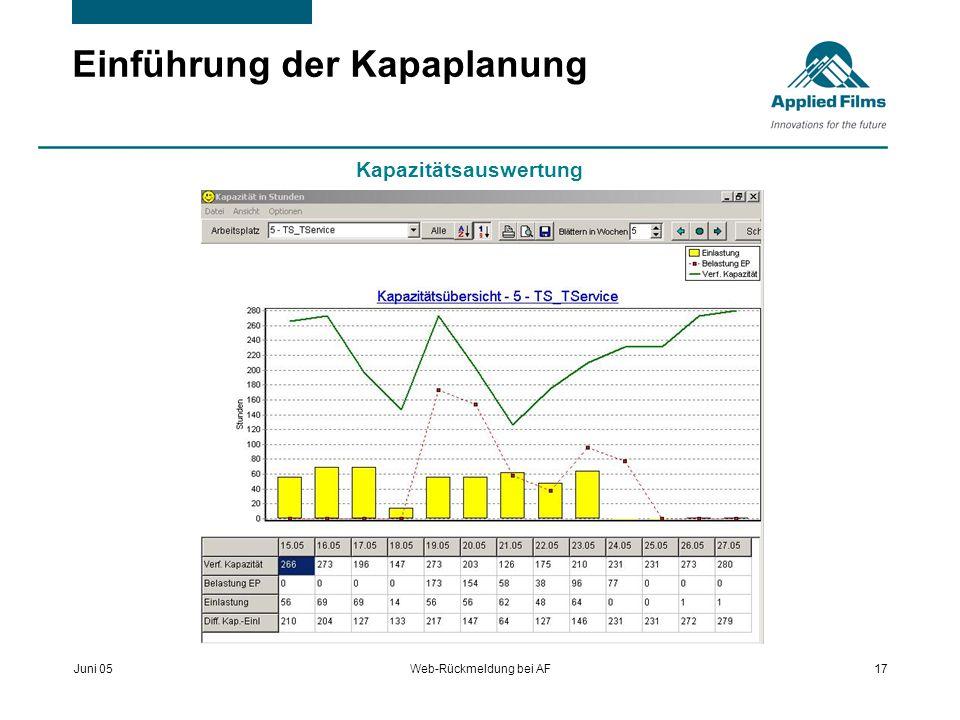 Juni 05Web-Rückmeldung bei AF17 Einführung der Kapaplanung Kapazitätsauswertung