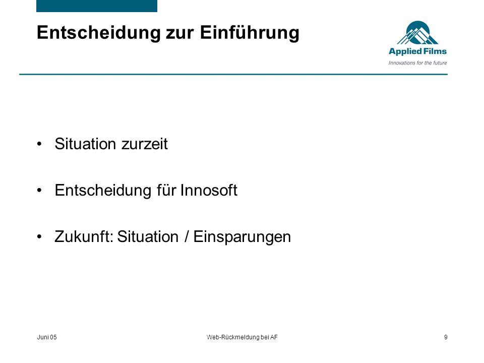 Juni 05Web-Rückmeldung bei AF9 Entscheidung zur Einführung Situation zurzeit Entscheidung für Innosoft Zukunft: Situation / Einsparungen