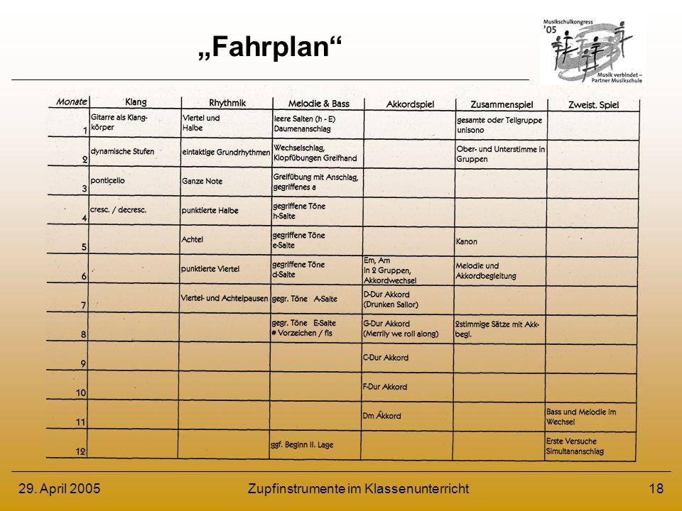 29. April 2005Zupfinstrumente im Klassenunterricht18 Fahrplan