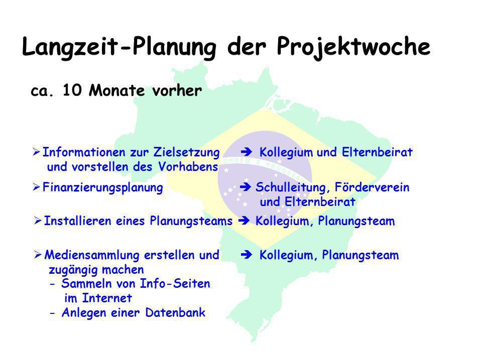 Langzeit-Planung der Projektwoche Installieren eines Planungsteams Kollegium, Planungsteam ca. 10 Monate vorher Informationen zur Zielsetzung Kollegiu