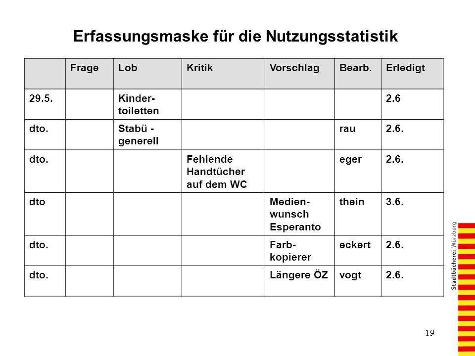 19 Erfassungsmaske für die Nutzungsstatistik FrageLobKritikVorschlagBearb.Erledigt 29.5.Kinder- toiletten 2.6 dto.Stabü - generell rau2.6.