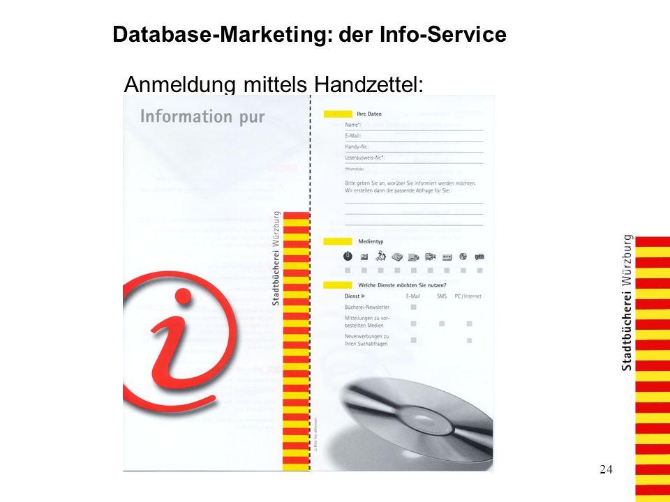 24 Database-Marketing: der Info-Service Anmeldung mittels Handzettel: