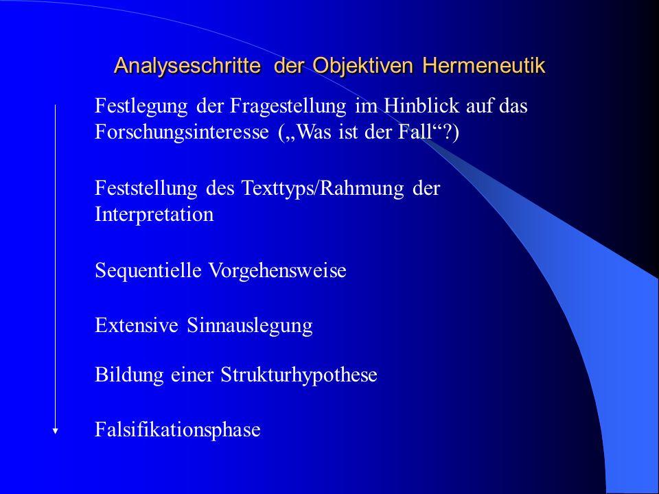 Objektive Hermeneutik als Kunstlehre II Ebenfalls zu berücksichtigen: Interpretation innerhalb einer Gruppe von ca.