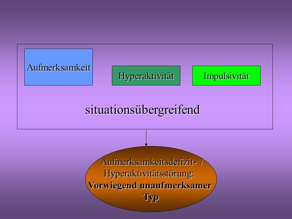 Diagnose nach DSM IV AufmerksamkeitImpulsivitätHyperaktivität Situationsübergreifend Aufmerksamkeitsdefizit- / Aufmerksamkeitsdefizit- /Hyperaktivität