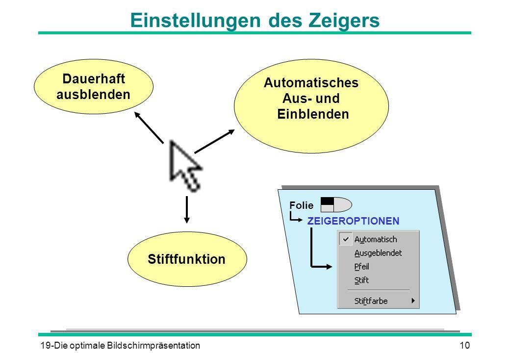 19-Die optimale Bildschirmpräsentation10 Einstellungen des Zeigers Folie ZEIGEROPTIONEN Dauerhaft ausblenden Automatisches Aus- und Einblenden Stiftfu