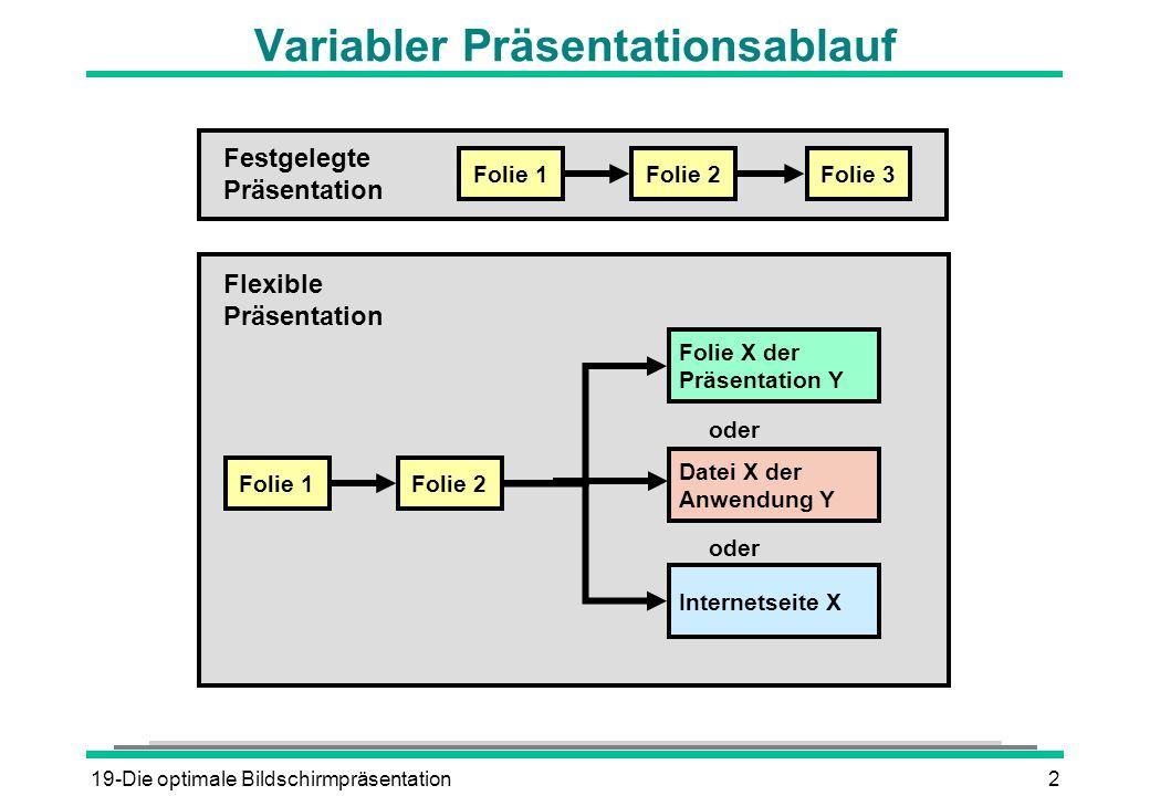 19-Die optimale Bildschirmpräsentation2 Variabler Präsentationsablauf Folie 1 Folie 2 Folie 3 Festgelegte Präsentation Folie X der Präsentation Y Foli