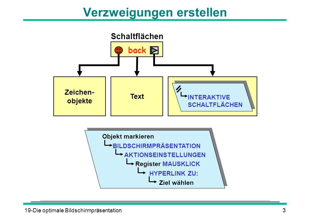 19-Die optimale Bildschirmpräsentation3 Verzweigungen erstellen Zeichen- objekte Text Schaltflächenback INTERAKTIVE SCHALTFLÄCHEN BILDSCHIRMPRÄSENTATI