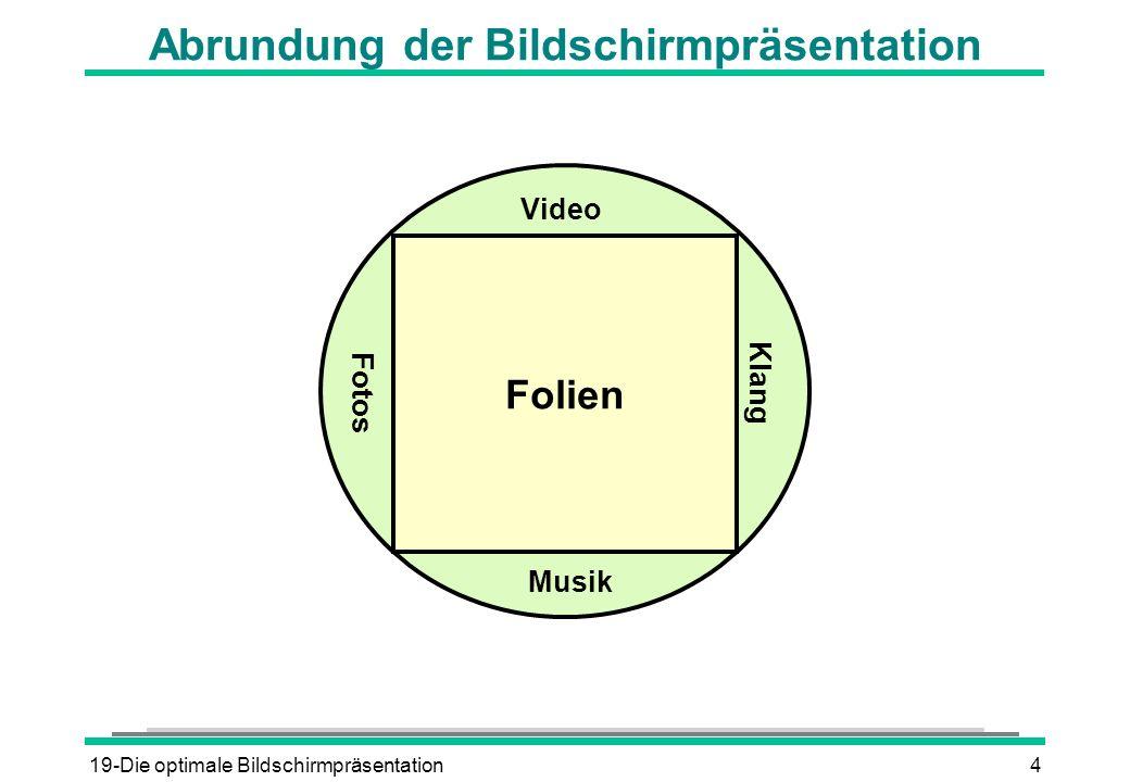 19-Die optimale Bildschirmpräsentation5 Filme und Sounds einfügen EINFÜGEN FILM UND SOUND FILM AUS GALLERY bzw.