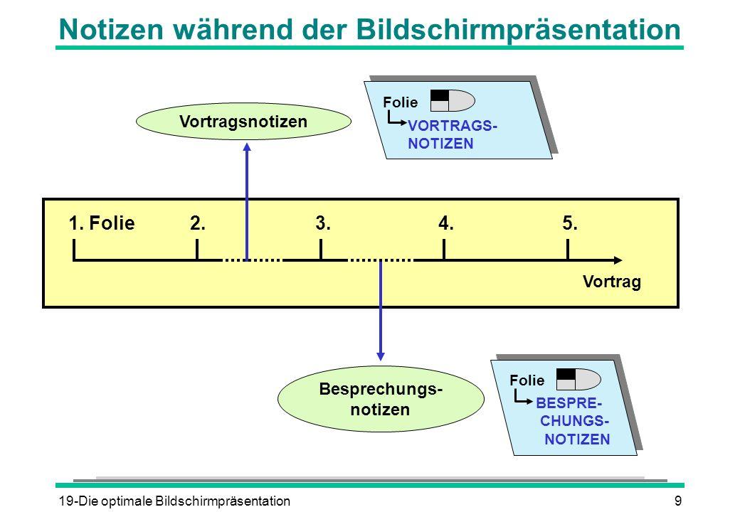 19-Die optimale Bildschirmpräsentation9 Notizen während der Bildschirmpräsentation 2. 3.1. Folie4.5. Vortragsnotizen Besprechungs- notizen Folie VORTR
