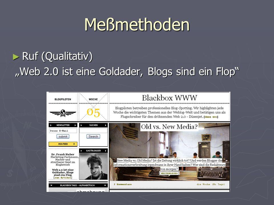 Meßmethoden Ruf (Qualitativ) Ruf (Qualitativ) Web 2.0 ist eine Goldader, Blogs sind ein Flop Web 2.0 ist eine Goldader, Blogs sind ein Flop
