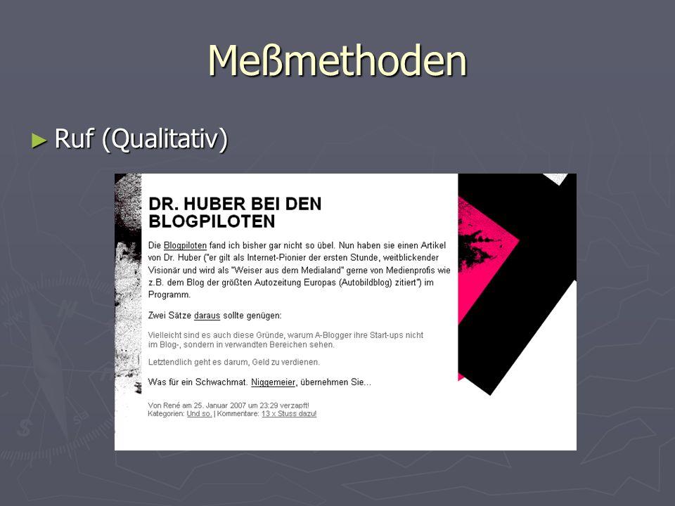 Meßmethoden Ruf (Qualitativ) Ruf (Qualitativ)